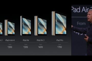 Apple presenta los iPhone 6S, iPhone 6S Plus, Apple TV, iPad Pro, iOS 9