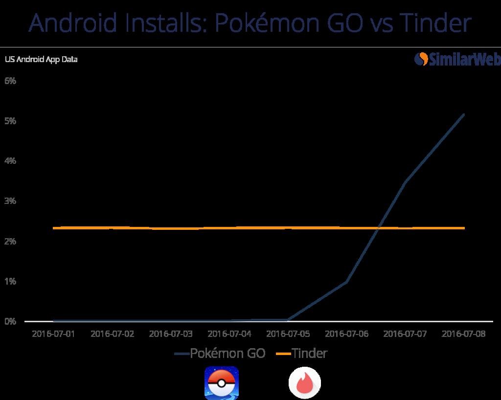 similar_web_pokemon_go_tinder_001